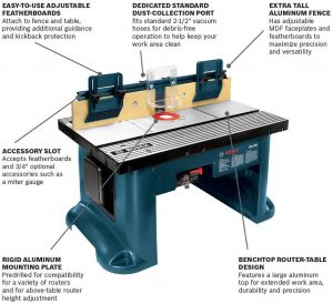 Bosch Benchtop Router Table RA1181 Review
